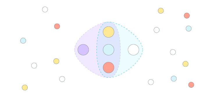 Устройство Stellar Consensus Protocol (SCP)